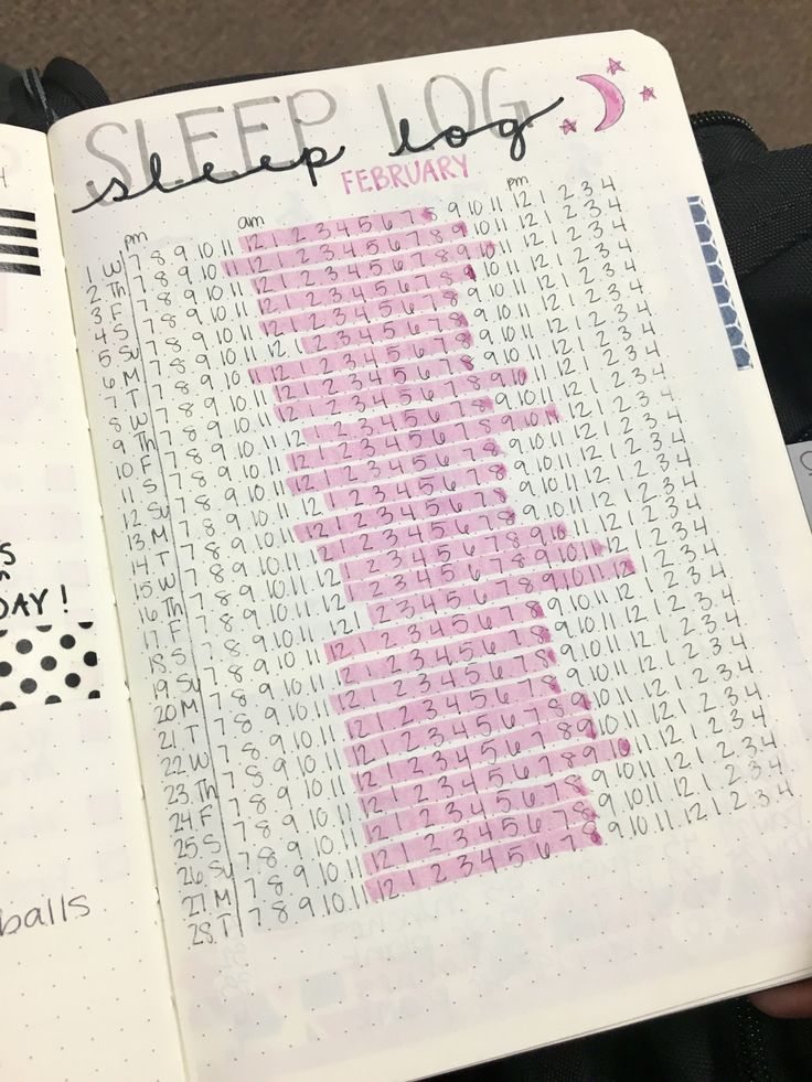 14 Bullet Journal Spreads - Sleep Log