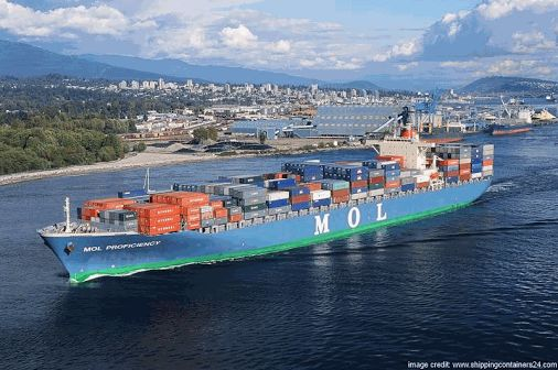 Founded in 1884, Mitsui OSK Lines Ltd. (MOL) operates more than 800 vessels and is widely recognized as one of the world's leading shipping companies. In 2012, MOL teamed up with other five major carriers to form the G6 Alliance, with the goal of improving the quality of Asia-Europe container shipping service.