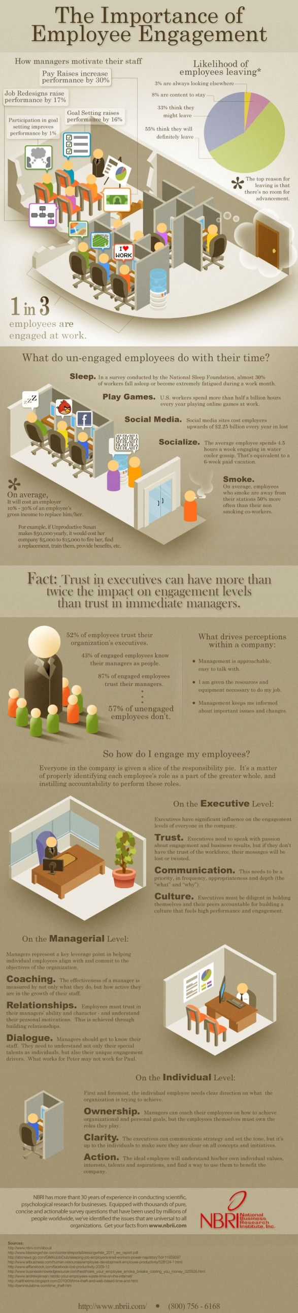 How Classroom Design Affects Student Engagement : Infographic employee engagement job pinterest