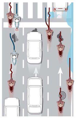 Cómo circular en moto en ciudad con técnicas seguras de conducción y manejo, consejos para evitar peligros y aprovechar las ventajas de las motos: Trampas urbanas