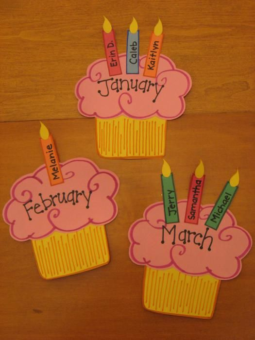 Cupcake Birthday Wall Preschool & Kindergarten Bulletin Board Idea Kristen-Designs for each month on first closet