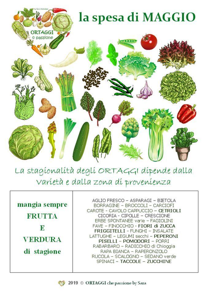 facili ricette di verdure a basso contenuto di grasside