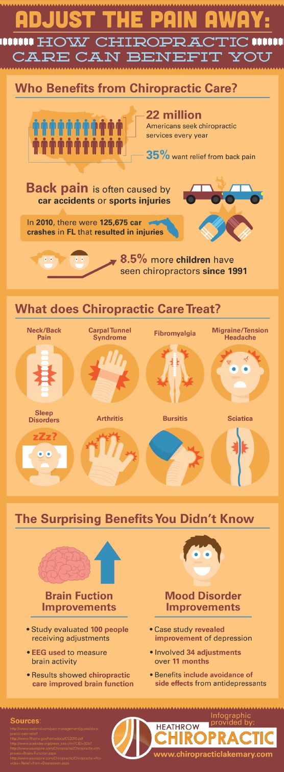Adjust the Pain Away: How Chiropractic Care Can Benefit You [INFOGRAPHIC]