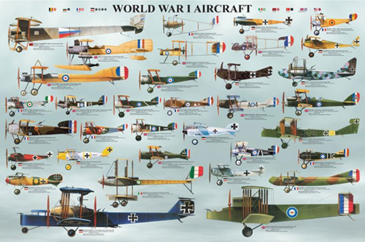 impact of airplanes in world war 1 12 technological advancements of world war i by erik sass  which installed the first operational two-way radios in planes during the great war (but prior to us involvement) development .