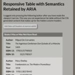 Tables CSS Display Properties and ARIA - an example of marking up a accessible responsive table