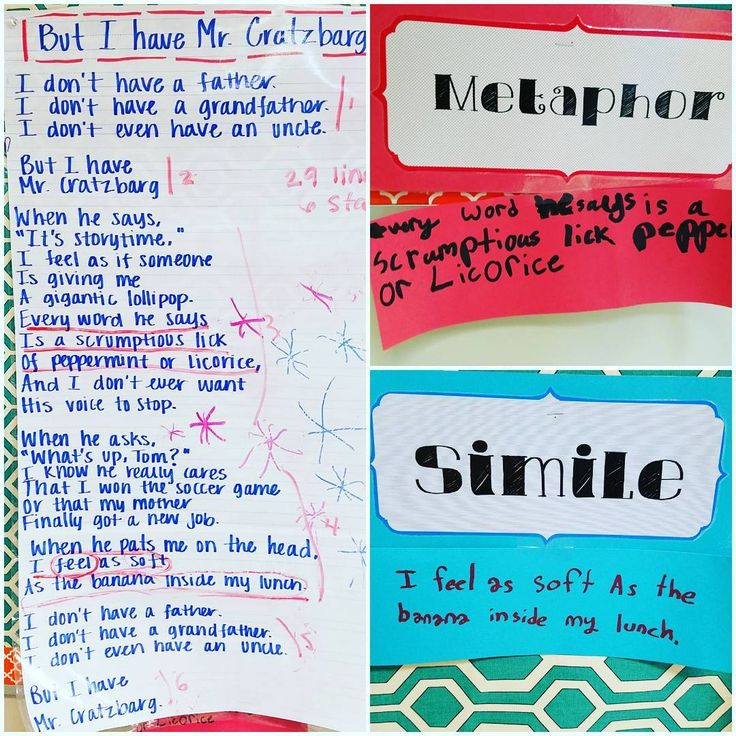 We learned about metaphors and similes through our Focus Poetry poem of the week! #ilovethispoem #heartstringstugged #mydaughterdecidedthatsheneededtoaddsnowflakes #zelenakthird #focuspoetry #texasteacher #3rdgradeteacher #teachersofinstagram #teachersfollowteachers