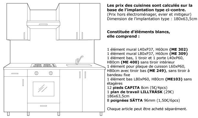 voici-plan-type-d-une-cuisine-kit-413800jpg (250×212) Plans - Hauteur Plan De Travail Cuisine Ikea
