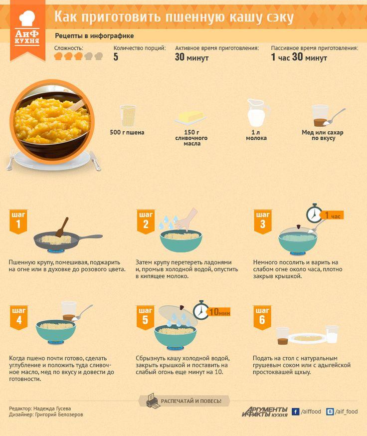 Как приготовить пшенную кашу сэку. Рецепт в инфографике | РЕЦЕПТЫ | ИНФОГРАФИКА | АиФ Адыгея