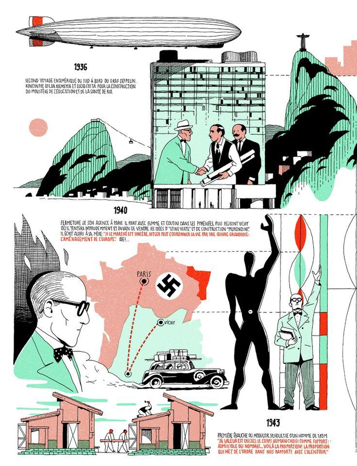 Infografía de la vida de Le Corbusier por Vincent Mahé | Infographic 5 | Life of Le Corbusier |