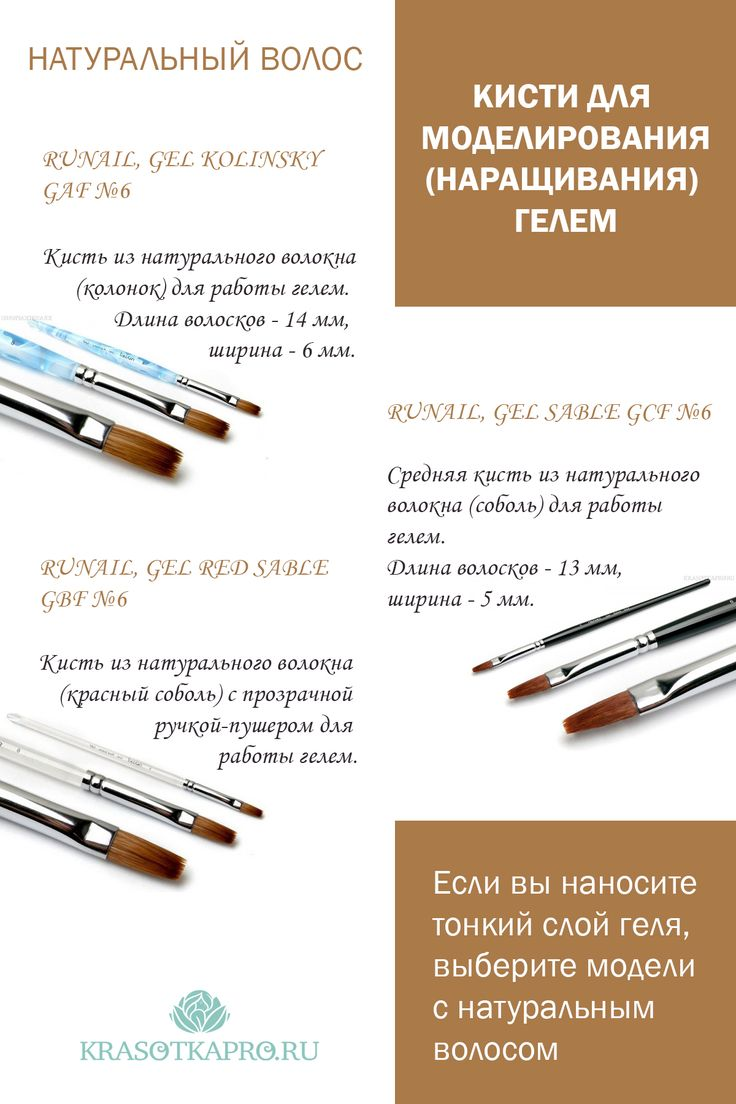 Кисти для моделирования (наращивания) гелем от КрасоткаПро. Кисти можно найти на http://www.krasotkapro.ru/catalog/kisti_dlya_modelirovaniya_gelem/?arrFilter_pf%5BFILTR_KISTI_TIP_VORSA_KRASOTKAPRO_RU%5D%5B%5D=5182&set_filter=Y Master secrets by KrasotkaPro. #Маникюр #Красивые #Ногти #Наращивание #Tips #Beautyhacks #Гель #Моделирование #KrasotkaPro #КрасоткаПро