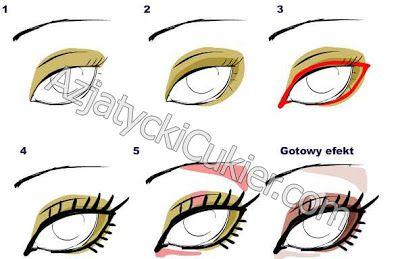Azjatycki Cukier: Japoński makijaż dla efektu dramatycznie większych oczu