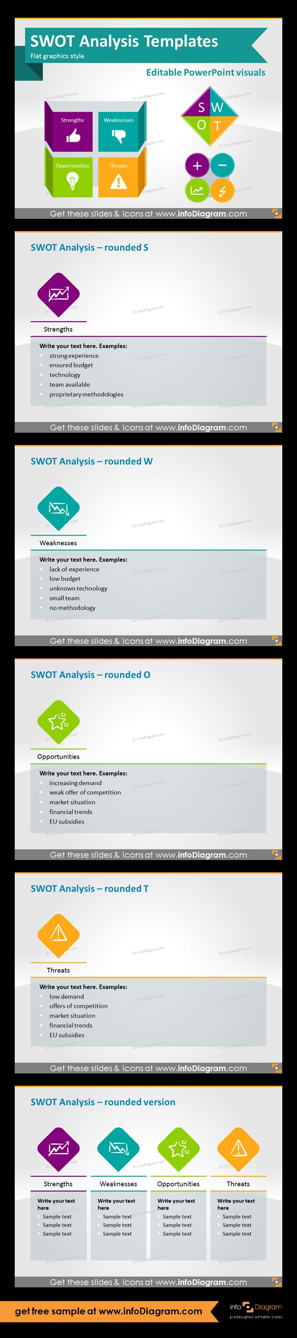 SWOT analysis template diagrams. Rounded version version with each element separately and with examples.  Unique editable icons representing Strengths, Weaknesses, Opportunities, Threats. Fully editable shapes in PowerPoint (color, filling, size - thanks to vector format).