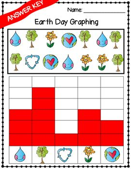Earth Day: Picture Count and Graph