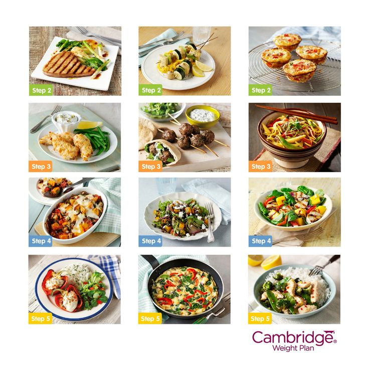 Some great recipes from Fresh Ideas recipe book by