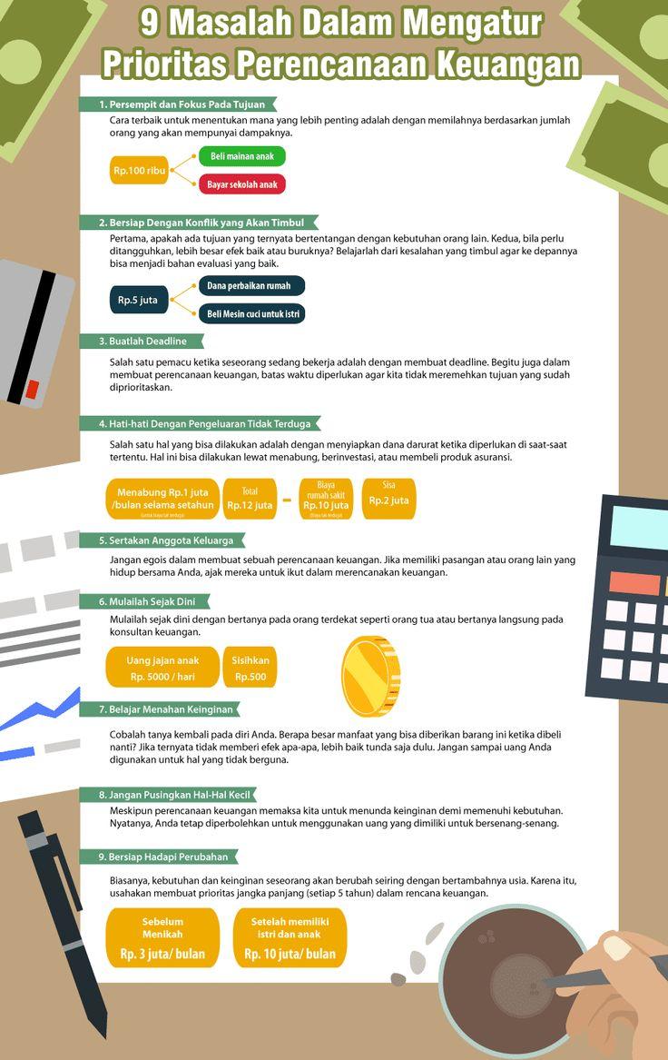 9 Masalah Dalam Mengatur Prioritas Perencanaan Keuangan https://kreditgogo.com/artikel/Keuangan-dan-Anda/9-Masalah-Dalam-Mengatur-Prioritas-Perencanaan-Keuangan.html #FinancialTips #PersonalLoan #KartuKredit #InfografikKeuangan