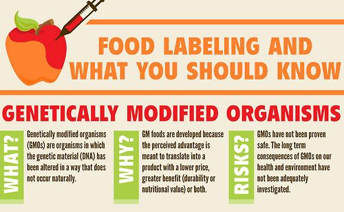 What you should know about food labeling #gmo