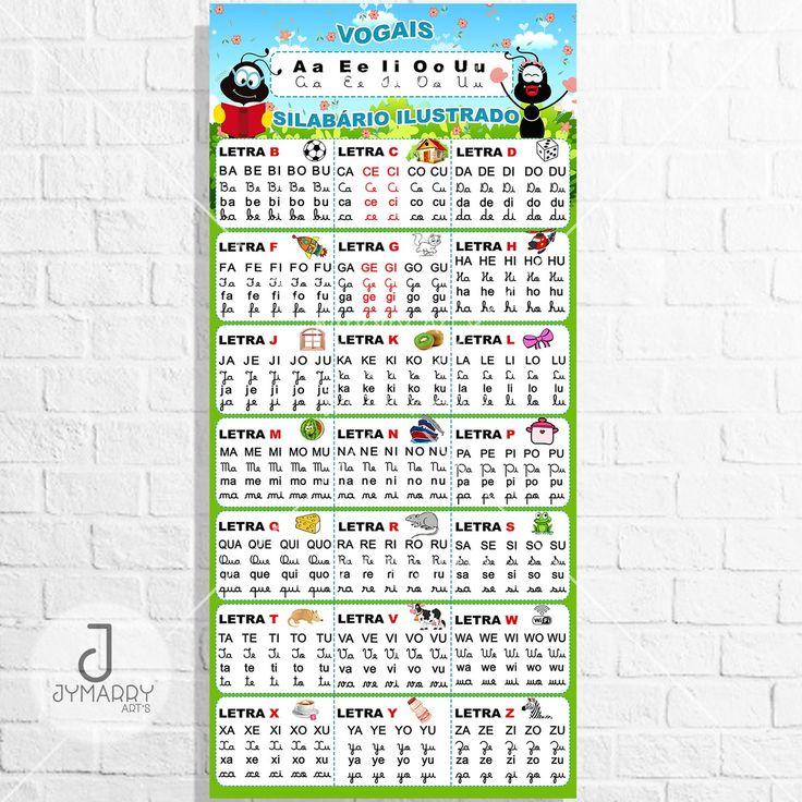 Banner Silabário Simples   Atividades Com Silabas Simples