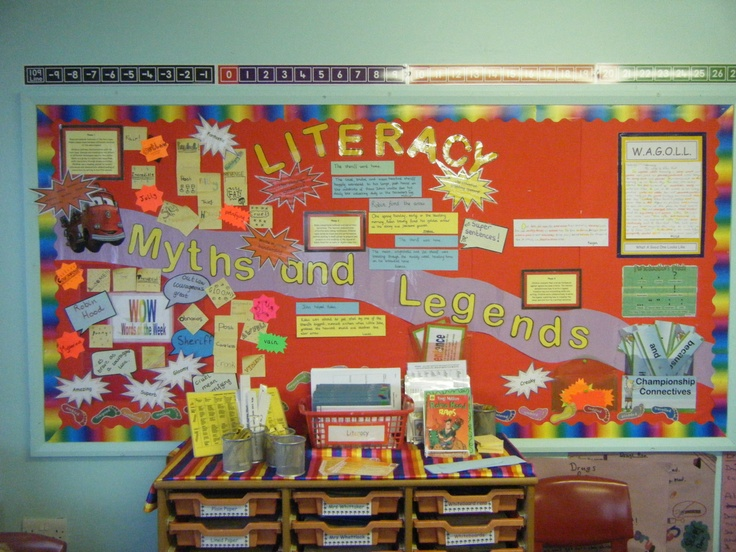 Learning wall