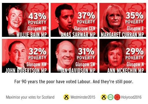 Labour, what are they good for? Absolutely nothing!