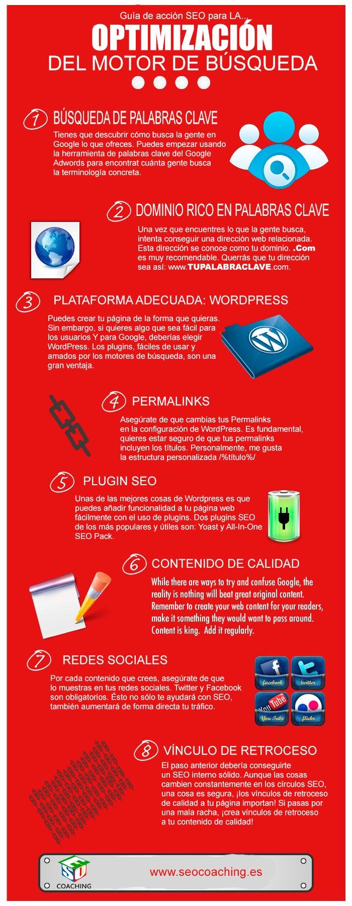 Guía sobre la #optimizacionweb Google @SEO_Coaching