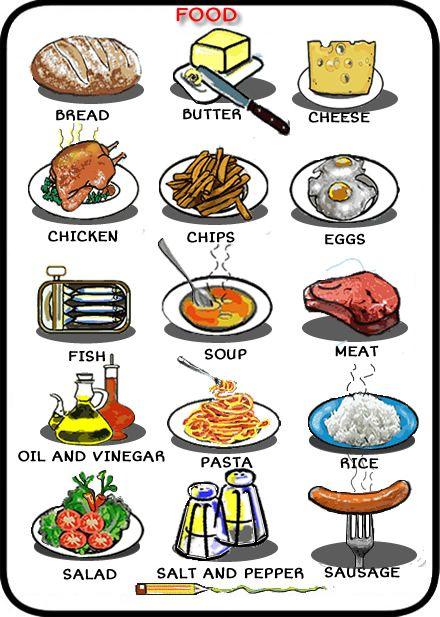 8 best images about comida y bebida en ingl s on pinterest beverage pencil and activities - Alimentos en ingles vocabulario ...