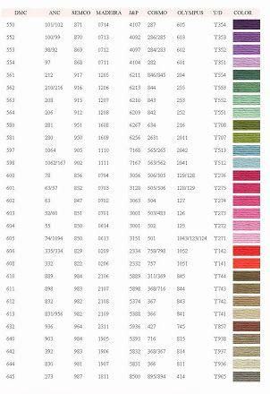 Photo: 04-DMC-Anchor-Semco-Madeira-J&P-Cosmo-Olympus-Y.D-Color