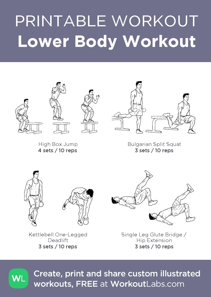 graphic relating to Printable Workout Plans for Men identified as V System Exercise