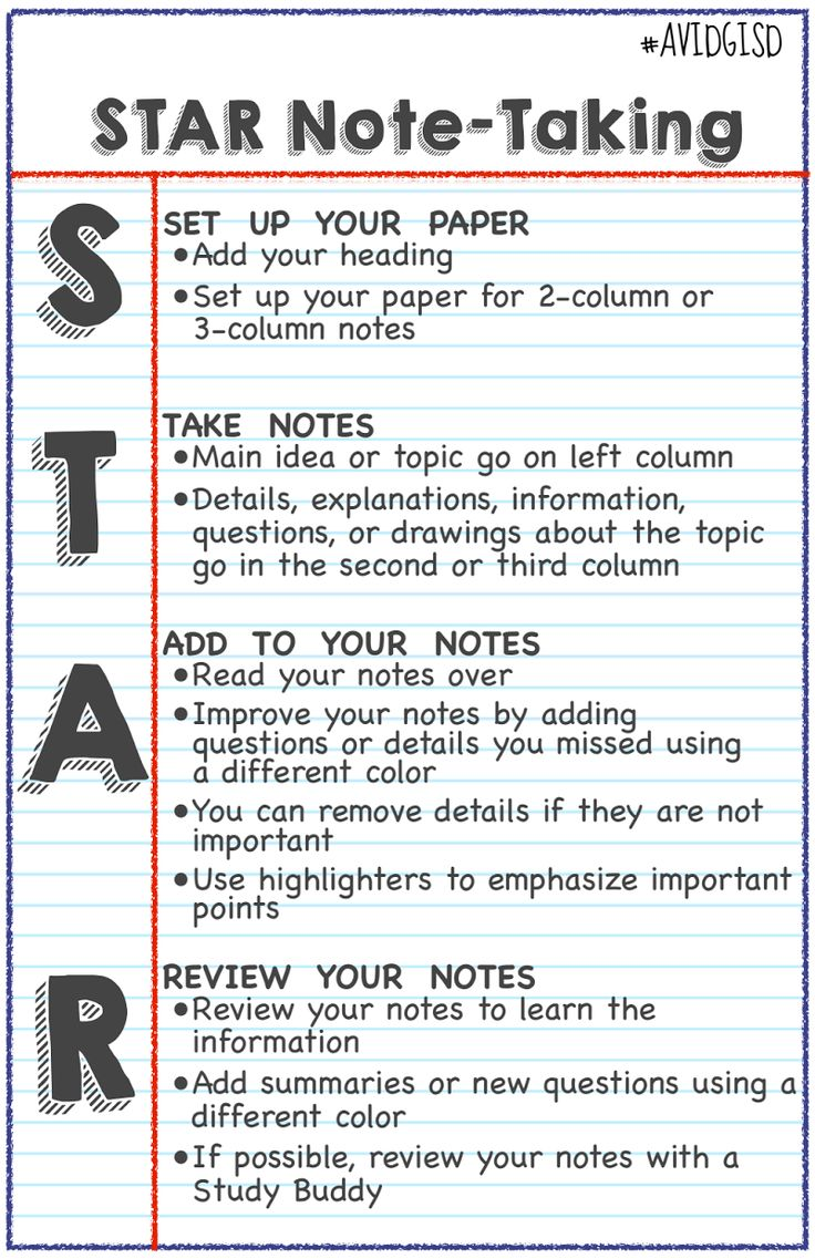 best ideas about avid strategies cornell notes star notes poster pdf