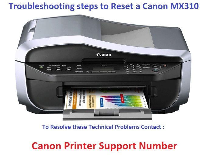 Troubleshooting steps to Reset a Canon MX310 Printer