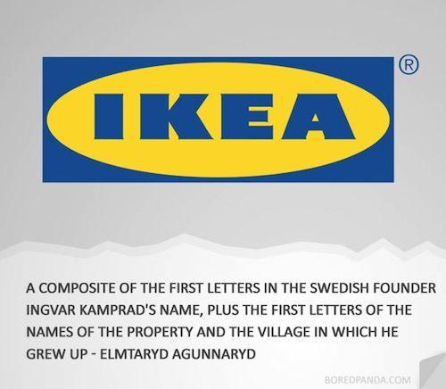 LogoGram example...How Famous Brands Got Their Names, Logos - DesignTAXI.com