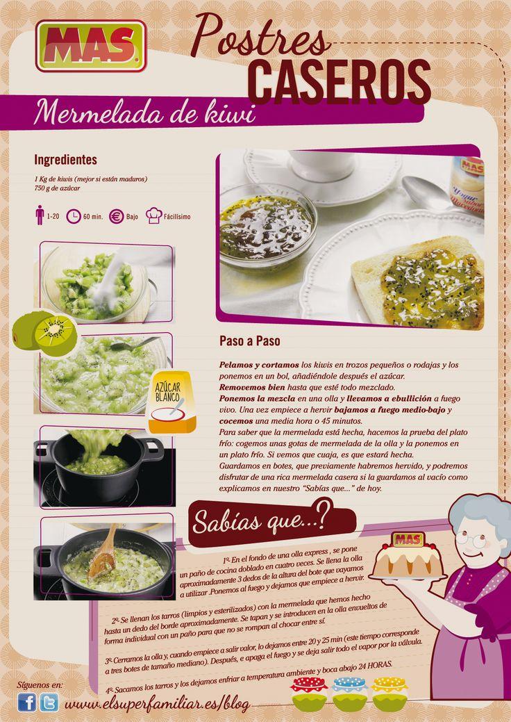 Infografía con la receta de Mermelada de Kiwi