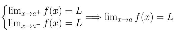 Definição: Dizemos que a função tem limite à direita, e que o limite é igual a...Dizemos que a função tem limite à esquerda, e que o limite é igual a...