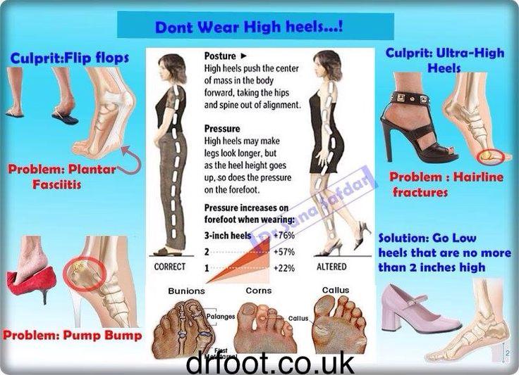 High heels effect on feet