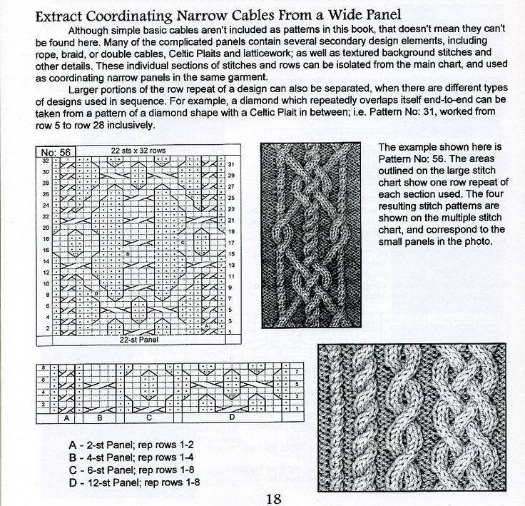 250 best free knitting patterns images on Pinterest | Knitting ...
