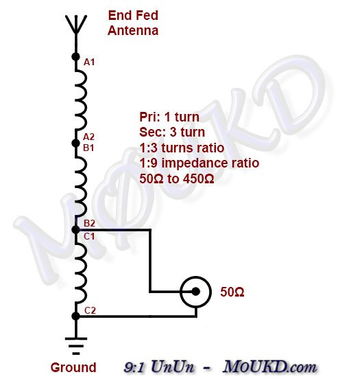 64d3069fc617d6b544f4cb896fd1d28b ham radio radios 93 best dipole and wire antennas images on pinterest wire TV Antenna Types at nearapp.co