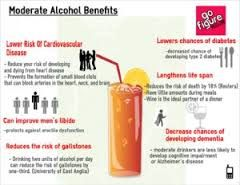 Share this: 1-2 alcoholic drinks a day can reduce heart disease, strokes, and cancer. What??