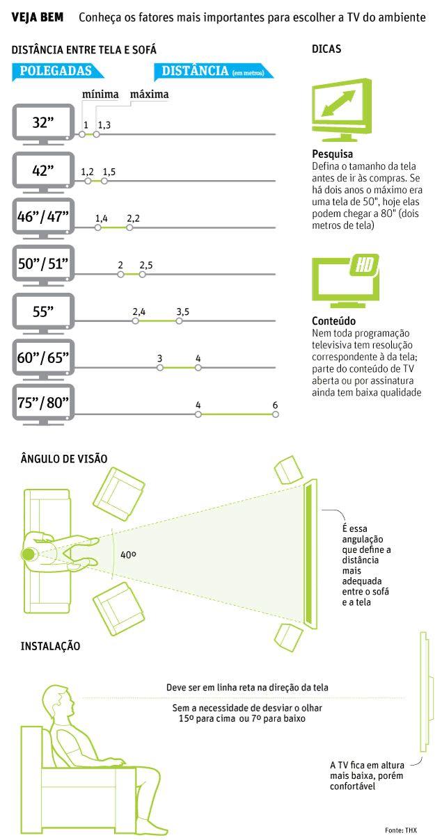 Folha de S.Paulo - Tec - 1. Qual o tamanho da tela? - 29/10/2012