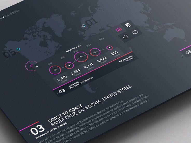Weather Dashboard / Global Outlook / Images [GIF]