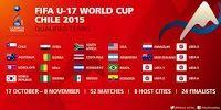 Fifa Under 17 World Cup Fixtures. see more at http://slamabit.blogspot.com.ng/