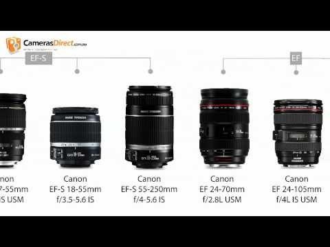 $1056.64 Canon 24-70mm f4L IS USM Lens | Cameras Direct Australia