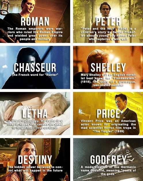 hemlock grove + name meanings/allusions