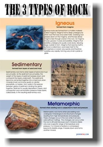17 best images about science rocks soil on pinterest for Rocks and soil information