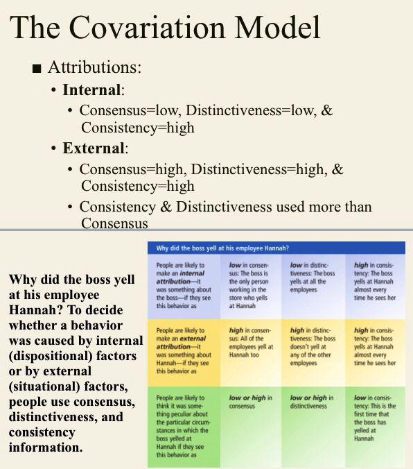 Divison of Social Work, Behavioral and Political Sciences