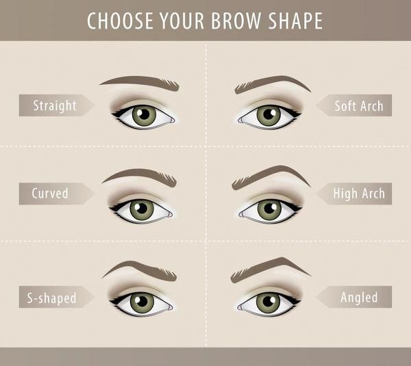 Best Eyebrow Shape Reshaping Your Eyebrows Eyebrow Shaping And