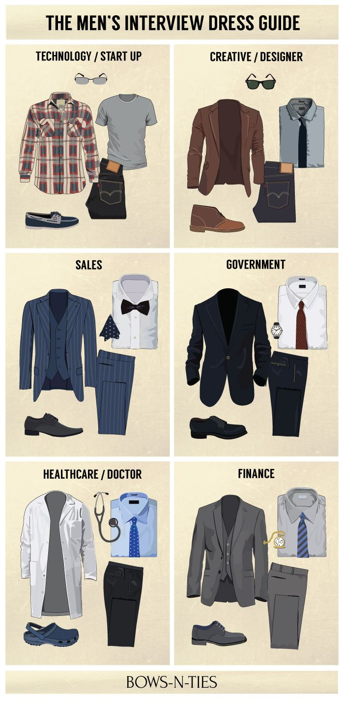 """bows-n-ties: """" Interview Dress Codes for the Top 6 Industries (source: BNT) """""""