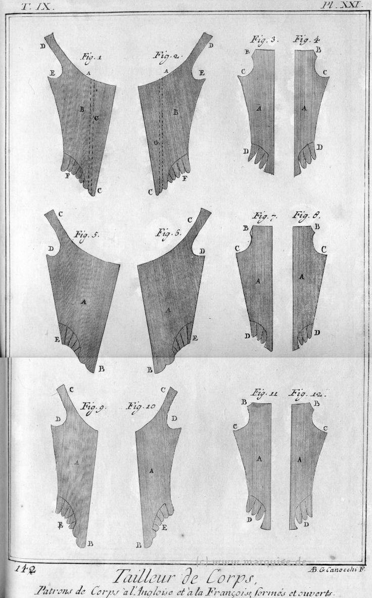 Illustrationen aus Diderot