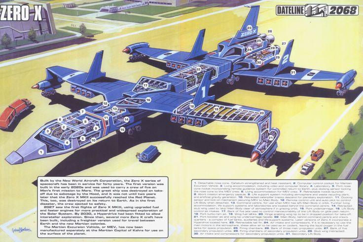 Thunderbirds Are Go Zero-X by ArthurTwosheds.deviantart.com on @DeviantArt
