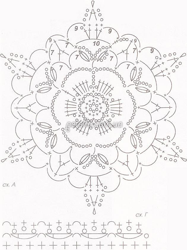 Ажурная кофточка цветочными мотивами. Описание, схемы вязания