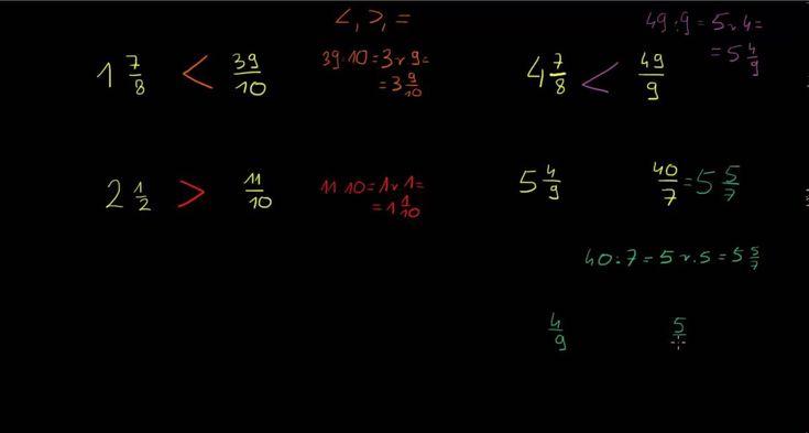 Porównywanie ułamków niewłaściwych i liczb mieszanych