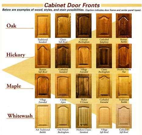 Kitchen Cabinet Doors | Using Replacement Doors For Kitchen Cabinets Can  Easily Improve The .